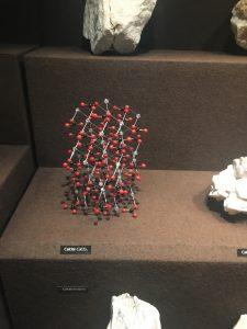 Model of Calcite